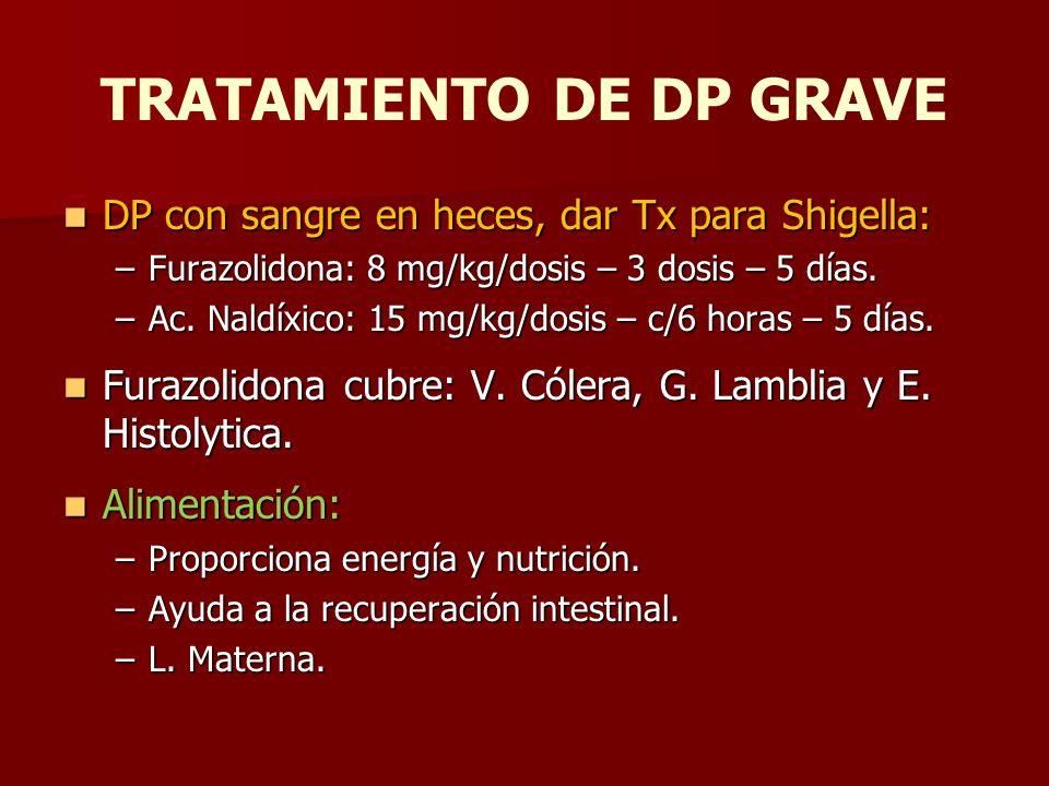 TRATAMIENTO DE DP GRAVE