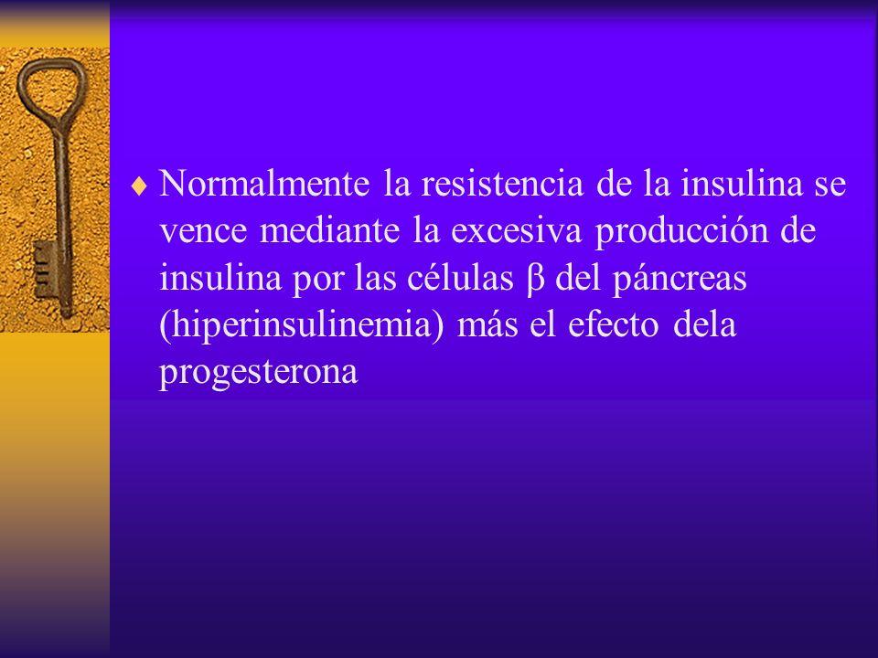 Normalmente la resistencia de la insulina se vence mediante la excesiva producción de insulina por las células β del páncreas (hiperinsulinemia) más el efecto dela progesterona