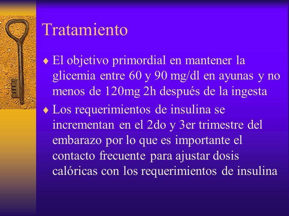 Tratamiento El objetivo primordial en mantener la glicemia entre 60 y 90 mg/dl en ayunas y no menos de 120mg 2h después de la ingesta.
