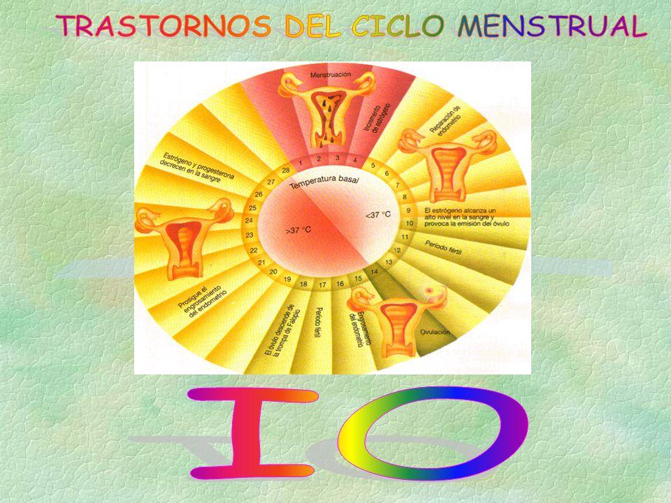 TRASTORNOS DEL CICLO MENSTRUAL