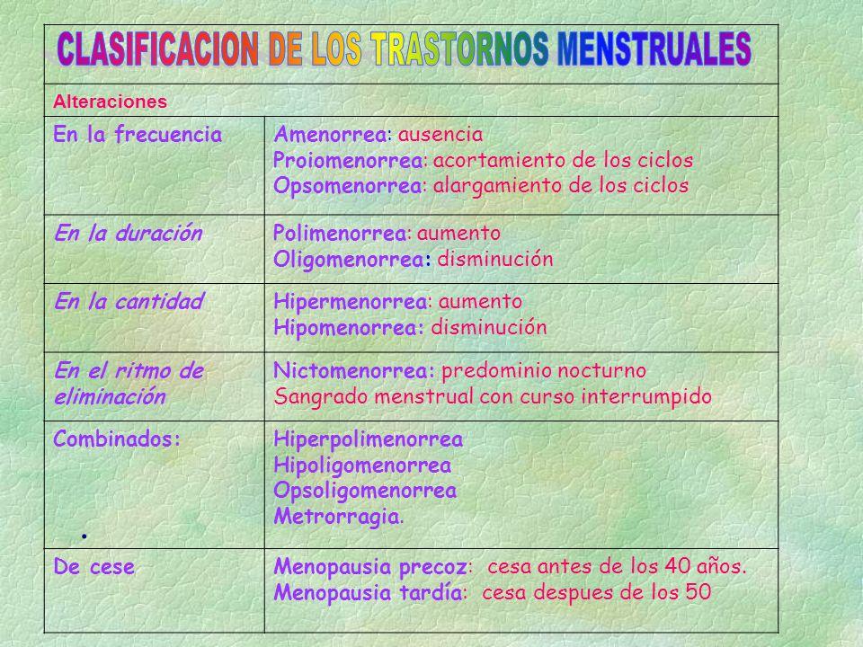 CLASIFICACION DE LOS TRASTORNOS MENSTRUALES