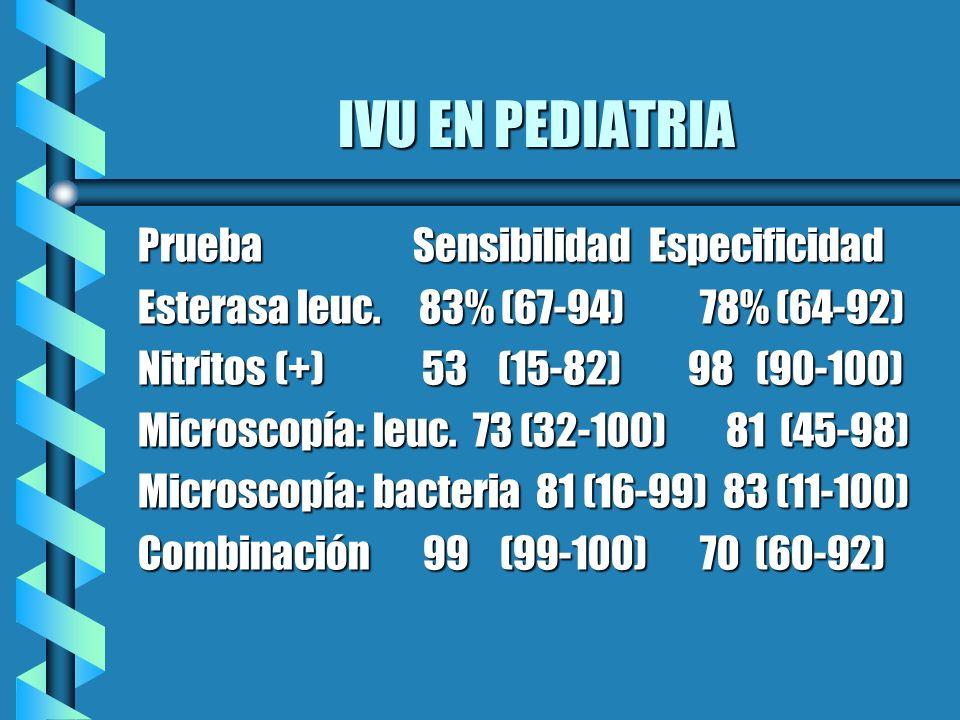 IVU EN PEDIATRIA Prueba Sensibilidad Especificidad