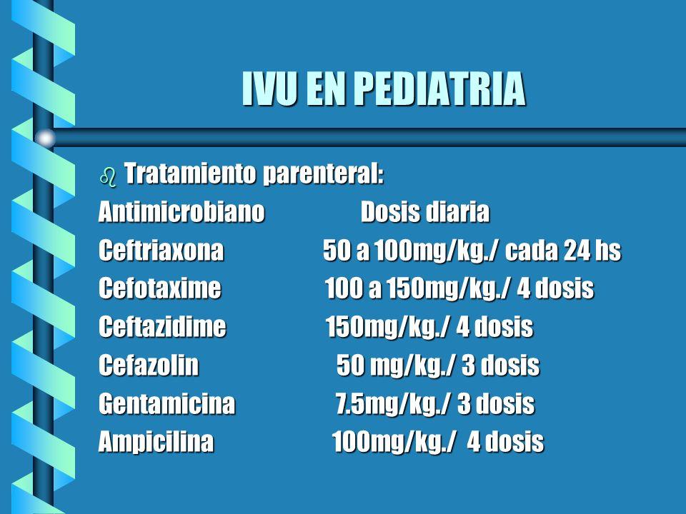 IVU EN PEDIATRIA Tratamiento parenteral: Antimicrobiano Dosis diaria