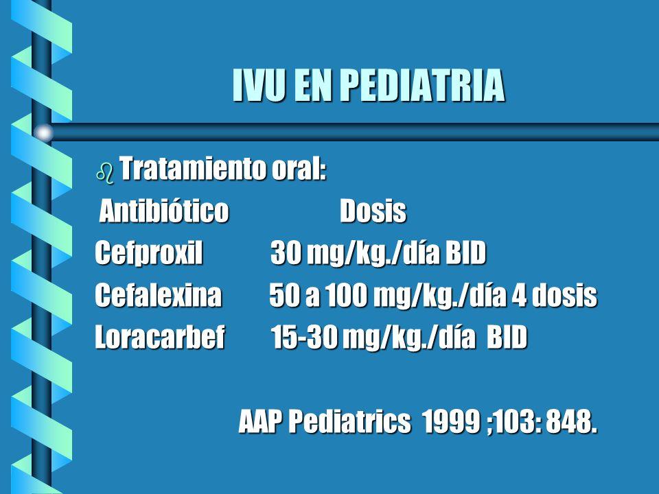 IVU EN PEDIATRIA Tratamiento oral: Antibiótico Dosis
