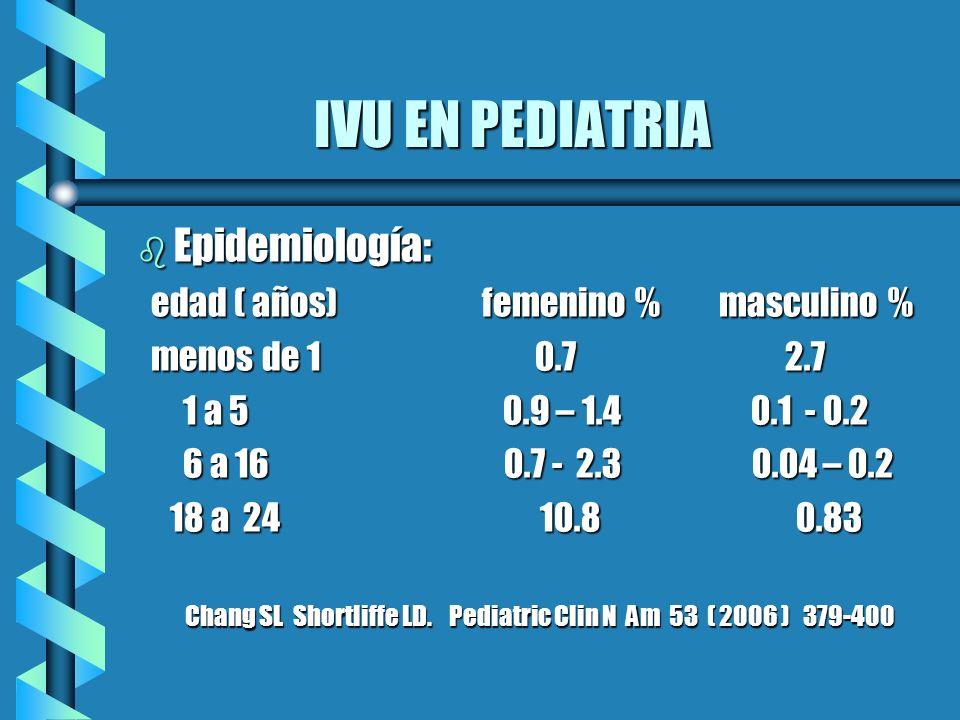 IVU EN PEDIATRIA Epidemiología: edad ( años) femenino % masculino %