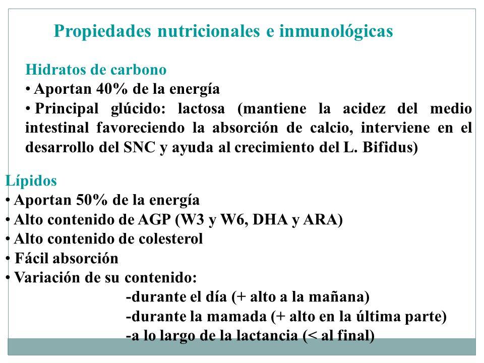 Propiedades nutricionales e inmunológicas