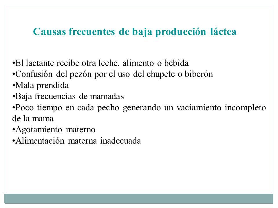 Causas frecuentes de baja producción láctea