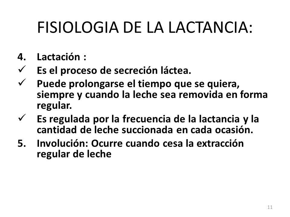 FISIOLOGIA DE LA LACTANCIA: