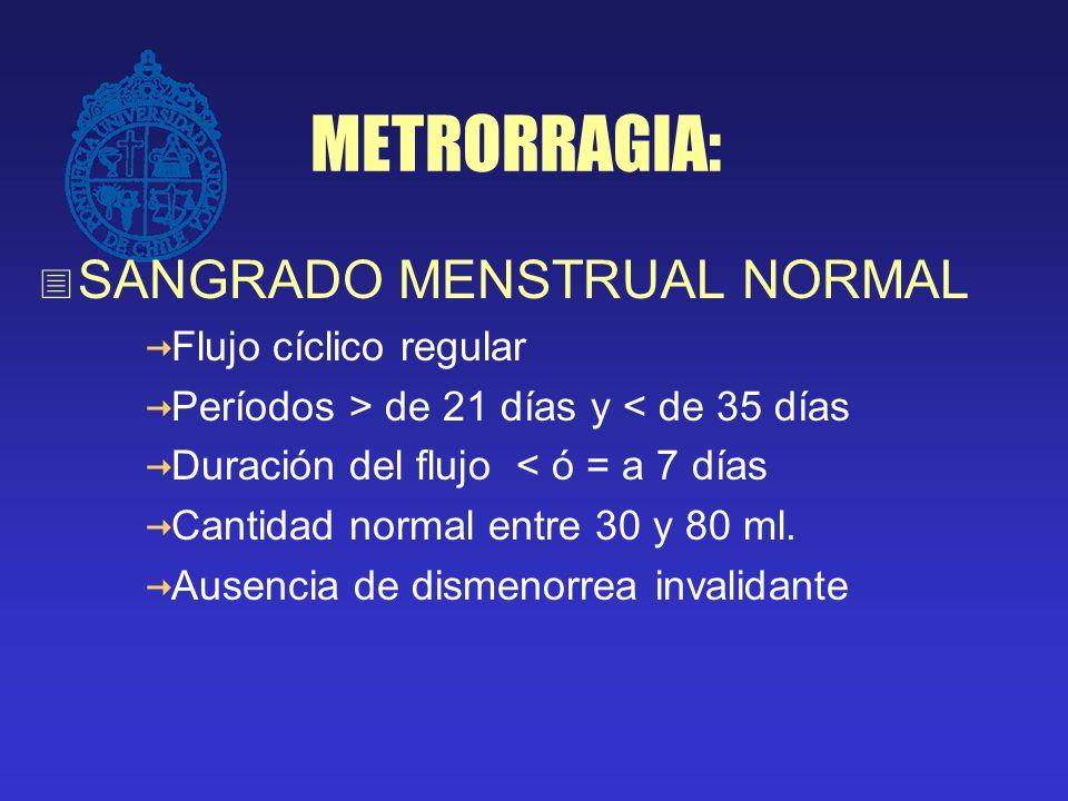 METRORRAGIA: SANGRADO MENSTRUAL NORMAL Flujo cíclico regular