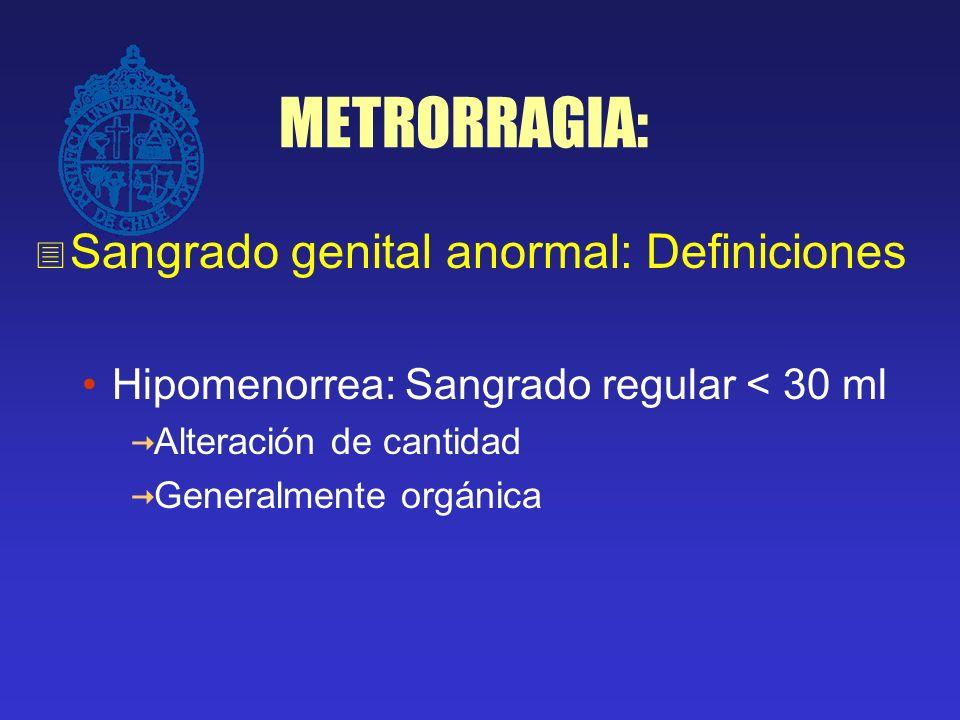 METRORRAGIA: Sangrado genital anormal: Definiciones