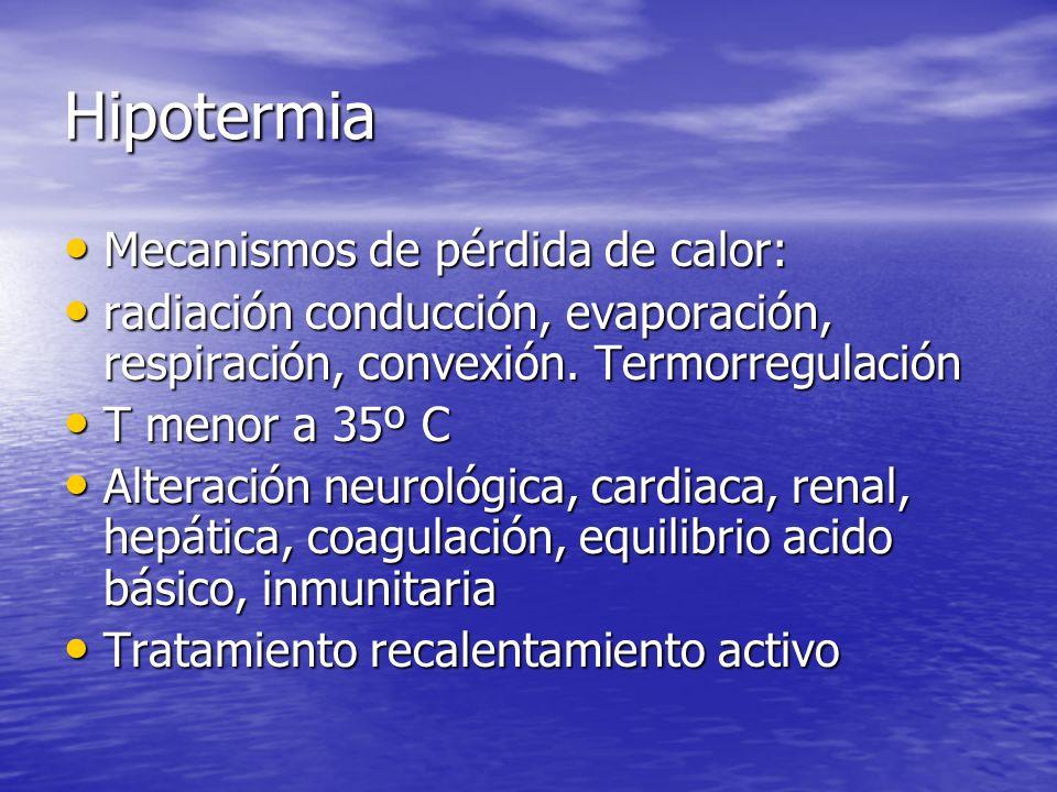 Hipotermia Mecanismos de pérdida de calor: