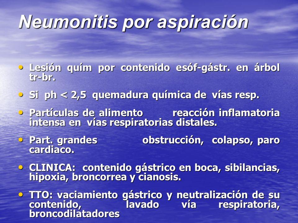 Neumonitis por aspiración