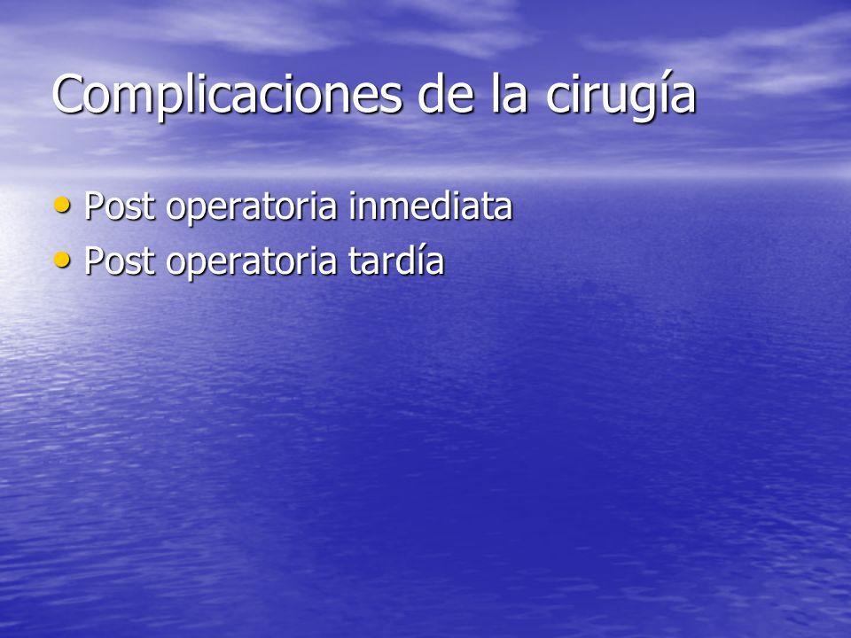 Complicaciones de la cirugía