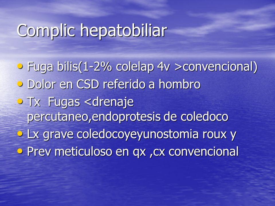 Complic hepatobiliar Fuga bilis(1-2% colelap 4v >convencional)