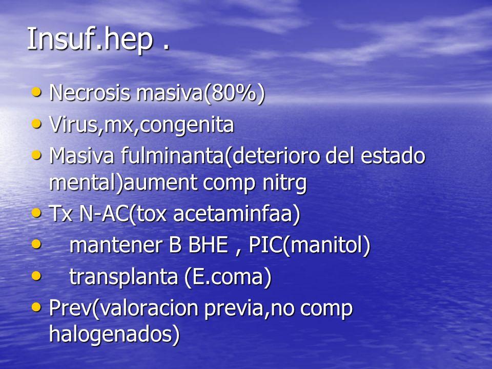 Insuf.hep . Necrosis masiva(80%) Virus,mx,congenita