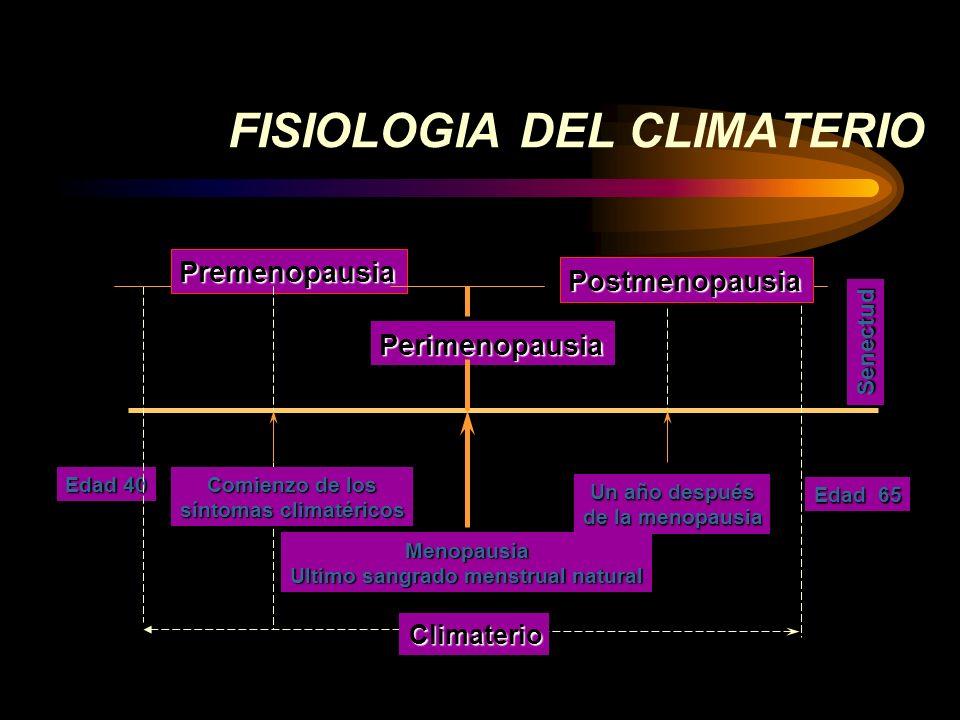 FISIOLOGIA DEL CLIMATERIO