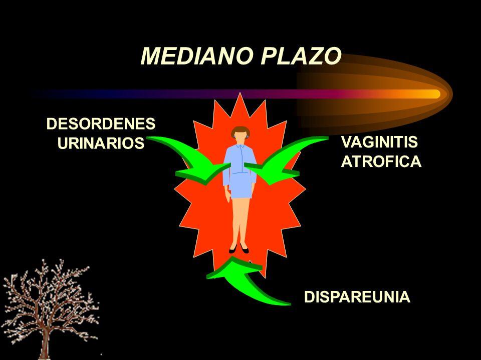 MEDIANO PLAZO DESORDENES URINARIOS VAGINITIS ATROFICA DISPAREUNIA