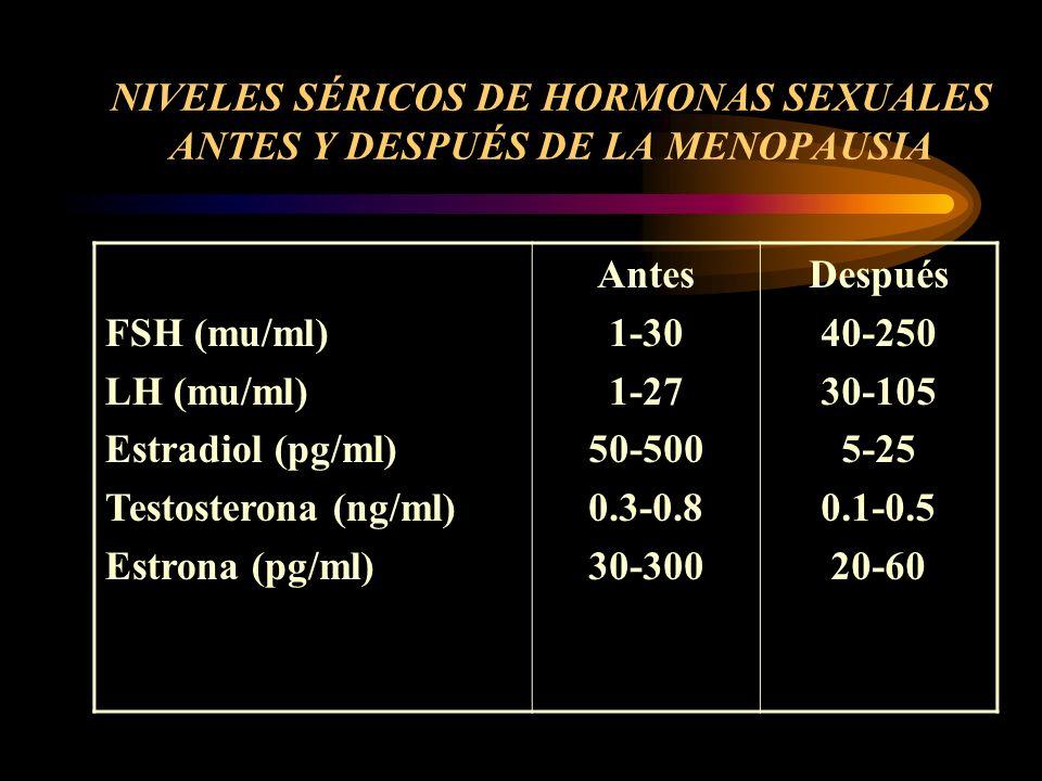 NIVELES SÉRICOS DE HORMONAS SEXUALES ANTES Y DESPUÉS DE LA MENOPAUSIA