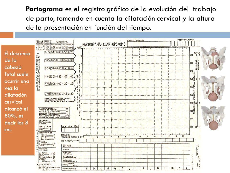 Partograma es el registro gráfico de la evolución del trabajo de parto, tomando en cuenta la dilatación cervical y la altura de la presentación en función del tiempo.