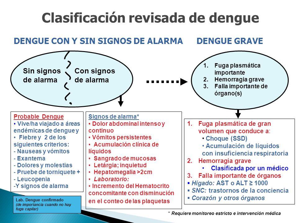 Clasificación revisada de dengue