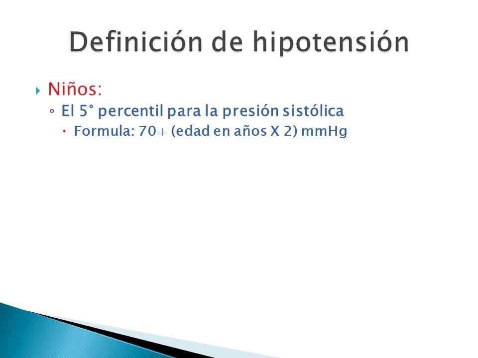 Definición de hipotensión