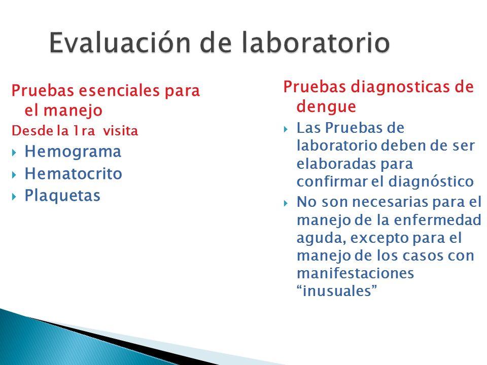 Evaluación de laboratorio