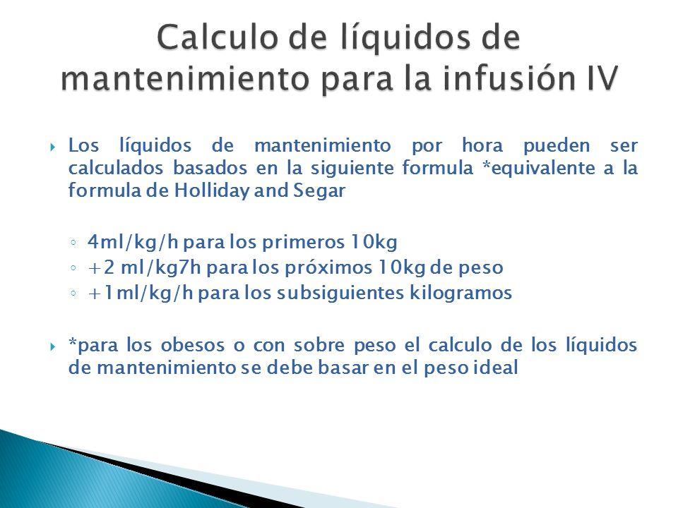 Calculo de líquidos de mantenimiento para la infusión IV