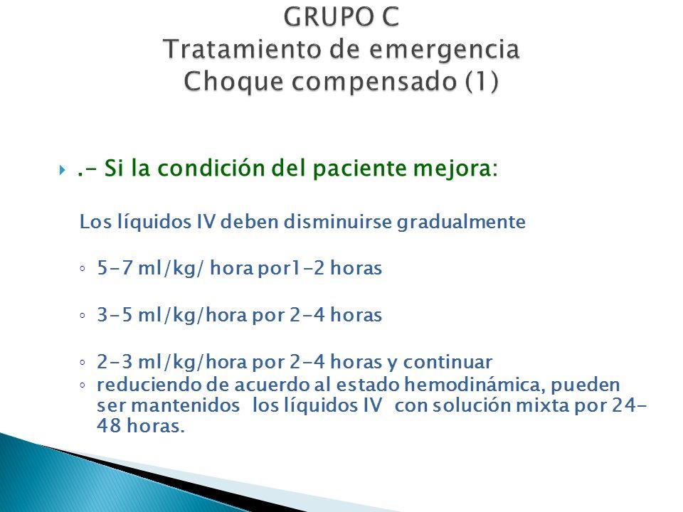 GRUPO C Tratamiento de emergencia Choque compensado (1)