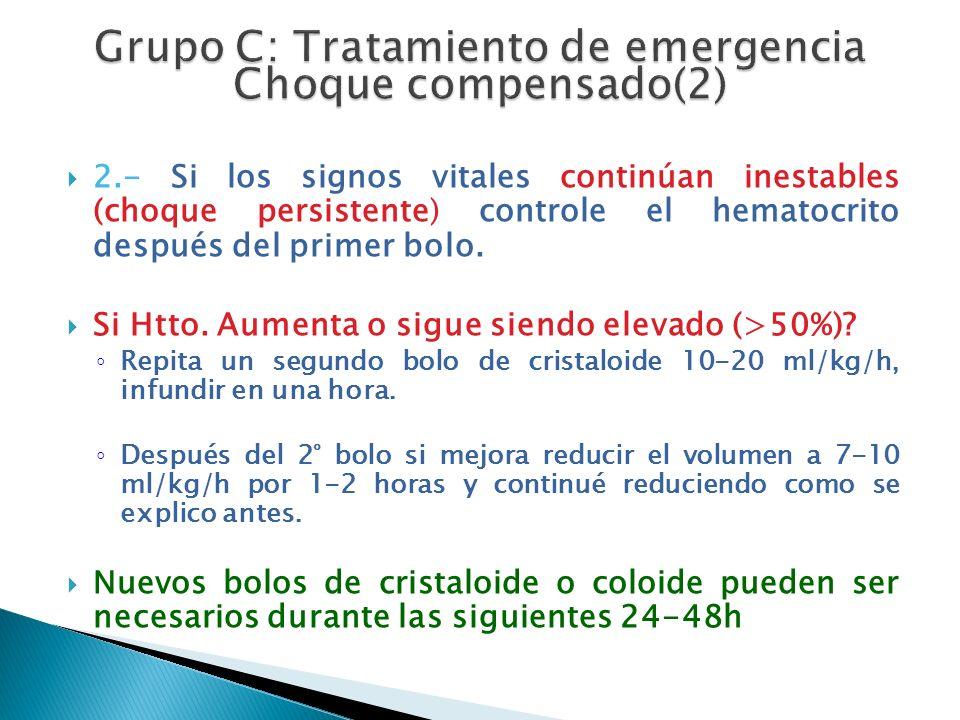 Grupo C: Tratamiento de emergencia Choque compensado(2)