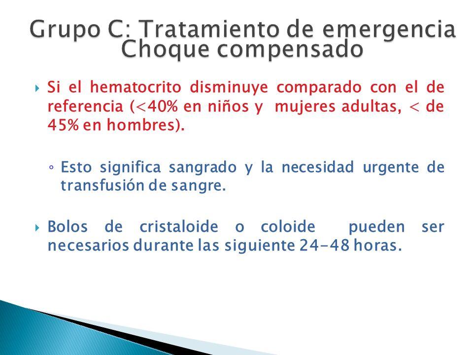Grupo C: Tratamiento de emergencia Choque compensado