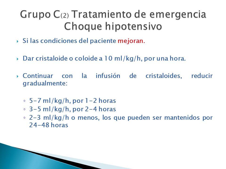 Grupo C(2) Tratamiento de emergencia Choque hipotensivo