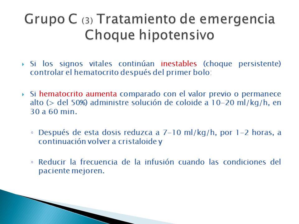 Grupo C (3) Tratamiento de emergencia Choque hipotensivo