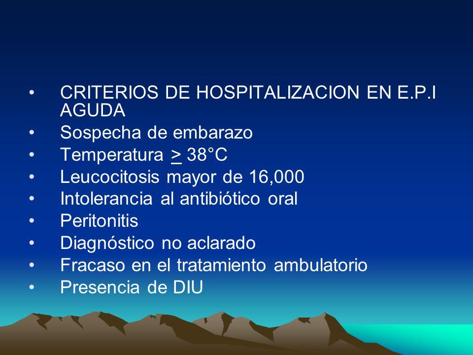 CRITERIOS DE HOSPITALIZACION EN E.P.I AGUDA