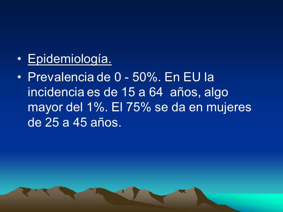 Epidemiología. Prevalencia de 0 - 50%. En EU la incidencia es de 15 a 64 años, algo mayor del 1%.