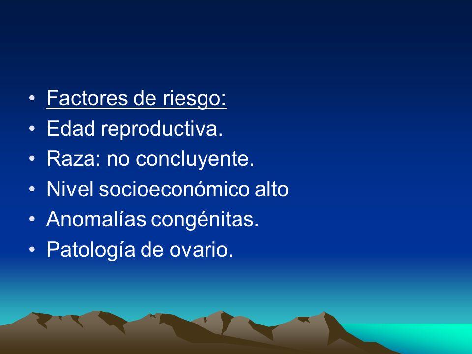 Factores de riesgo: Edad reproductiva. Raza: no concluyente. Nivel socioeconómico alto. Anomalías congénitas.