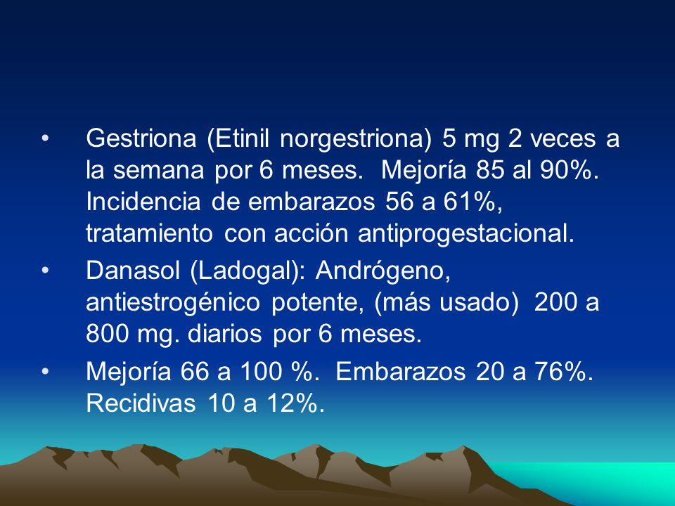 Gestriona (Etinil norgestriona) 5 mg 2 veces a la semana por 6 meses