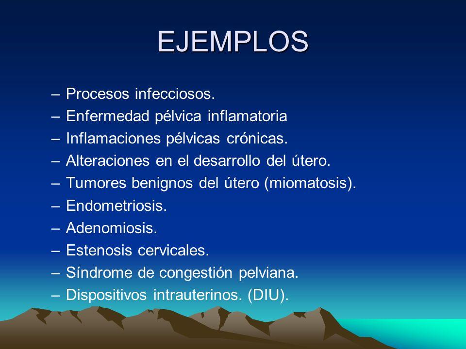 EJEMPLOS Procesos infecciosos. Enfermedad pélvica inflamatoria