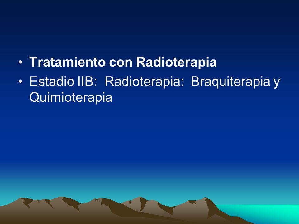 Tratamiento con Radioterapia