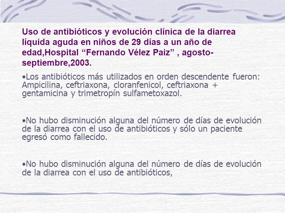 Uso de antibióticos y evolución clínica de la diarrea líquida aguda en niños de 29 días a un año de edad,Hospital Fernando Vélez Paiz , agosto-septiembre,2003.