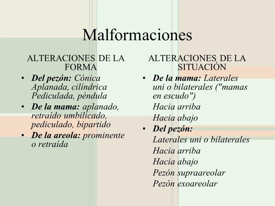 Malformaciones ALTERACIONES DE LA FORMA
