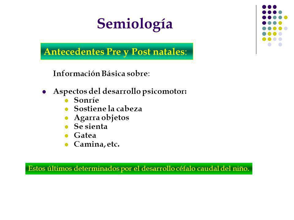 Semiología Antecedentes Pre y Post natales: Información Básica sobre: