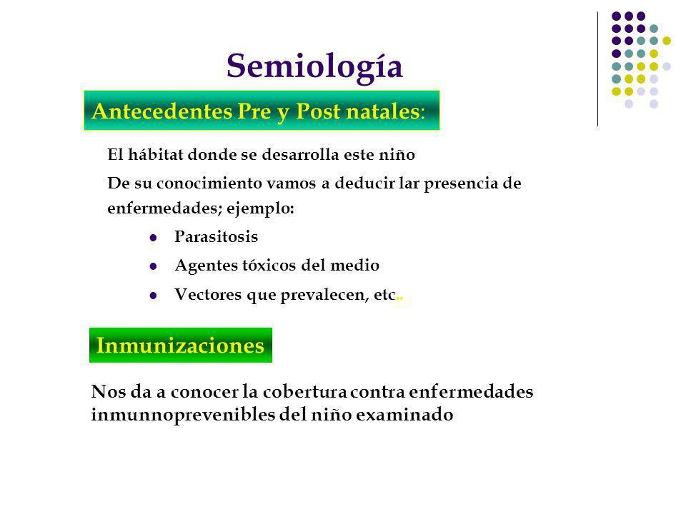 Semiología Antecedentes Pre y Post natales: Inmunizaciones