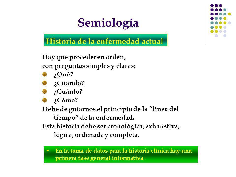 Semiología Historia de la enfermedad actual Hay que proceder en orden,
