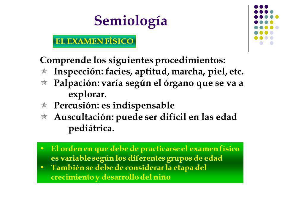 Semiología Comprende los siguientes procedimientos: