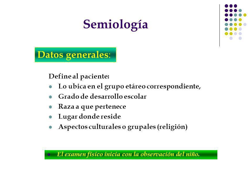 Semiología Datos generales: Define al paciente: