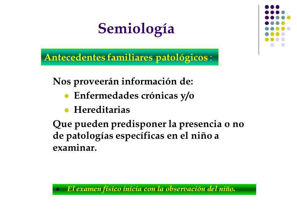 Semiología Antecedentes familiares patológicos :