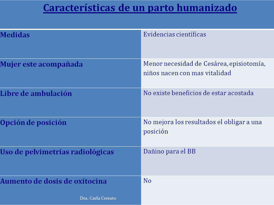 Características de un parto humanizado