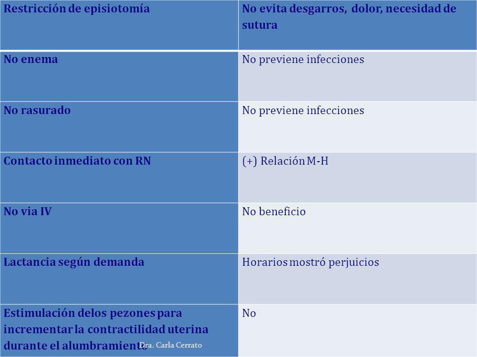 Restricción de episiotomía