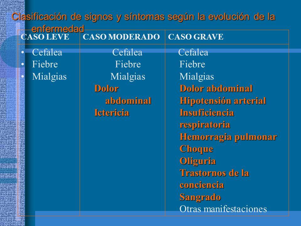 Clasificación de signos y síntomas según la evolución de la enfermedad