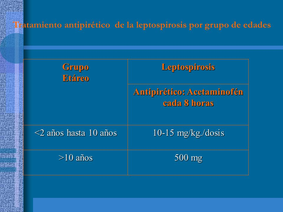 Antipirético: Acetaminofén cada 8 horas